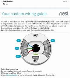 nest your custom wiring diagram guide customer service designer rants
