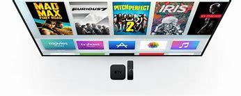 Image result for Biggest Apple TV Ever