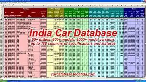 Oil Change Excel Spreadsheet Inside Car Database Make