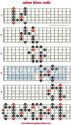 how to learn guitar scale minor blues scale 5 patterns discover guitar learn to play guitar guitars