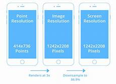 Iphone Xr Wallpaper Dimensions by What Dimensions And Resolution Should Be For Ios And
