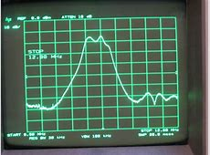 frequency response curves