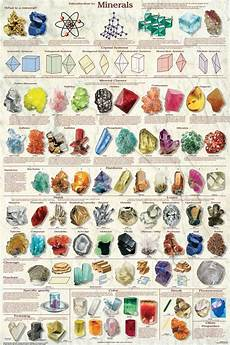 Minerals Of The World Chart Crystals And Minerals Chart At The Crystal Healing Shop