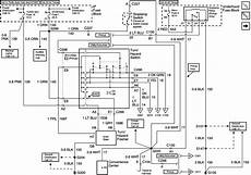 1999 Chevy Tahoe Wiring Diagram That Is Downloadable So I