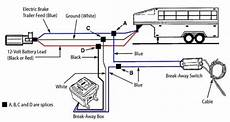 wiring diagram for gooseneck trailer wiring diagram for junction box and or breakaway kit on a gooseneck trailer etrailer com