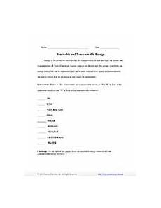 renewable and non renewable energy teachervision