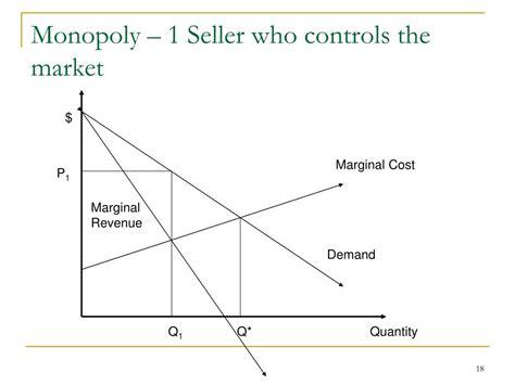 Examples Of Market Failure In Environmental Economics