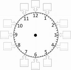 telling time 5 minute intervals second grade clock