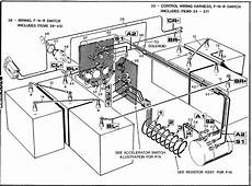 golf cart wiring harness diagram collection of 36 volt ez go golf cart wiring diagram sle