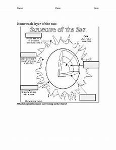 layers of the sun worksheet processing questions worksheet for how the universe works
