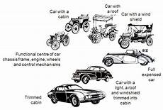 evolution of cars time the evolution of the automobile aschmelzle