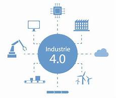 kompetenzzentrum f 252 r digitalisierung und industrie 4 0