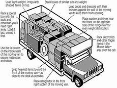 box truck diagram the diy move and a packing party c r a f t