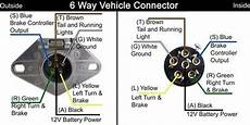 6 Flat Trailer Wiring Diagram Trailer Wiring Diagrams