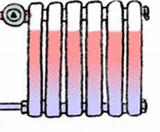 isolation tuyau chauffage central tuyaux isolation tuyau chauffage central