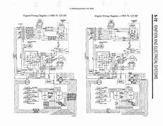 ignition kill switch wiring diagram auto wiring diagram