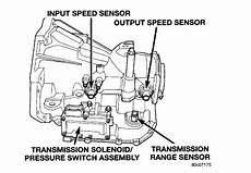 online service manuals 2007 ford e250 parental controls repair manual transmission shift solenoid 1995 chrysler town country car truck transmission