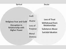 secular employment definition