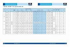 refrigerator parts r134a refrigerator compressor qdh2811g view refrigerator compressor