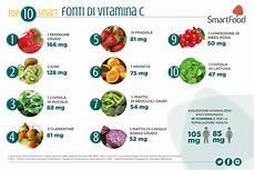 alimenti contengono la vitamina d quali sono alimenti ricchi di vitamina c