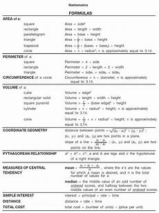 math formulas sheet formula sheet for math leave a reply cancel reply ged math studying math college math