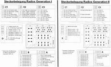 Steckerbelegung Radio Can Noncan A6 4b A6 Wiki