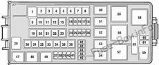 Fuse Box Diagram Gt Mercury Milan 2006 2011