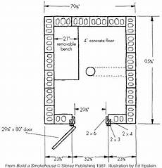 smoke house plans how to build a smokehouse barbecuebible com