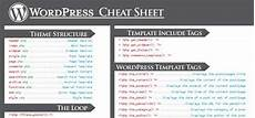 100 must have sheets and quick references for web designers and developers web design
