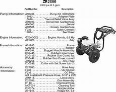 small engine repair manuals free download 1992 honda civic spare parts catalogs honda gc160 pressure washer operating instructions