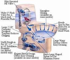 Bathroom Toilet Diagram by Toto Toilets 171 Bathroom Faucets Bathroom Remodeling