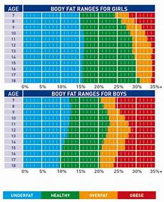 18 best charts images on charts graphics and