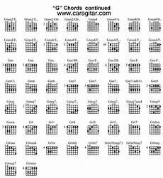 Home News Musik Tutorial Gitar Tutorial Bass Review Gitar