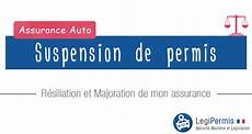 Suspension Permis Alcool Assurance