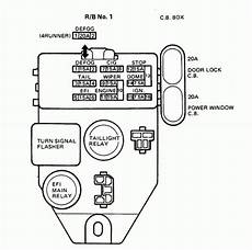 1991 Toyota Camry Fuse Box Fuse Box And Wiring Diagram