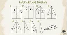 How To Make A Paper Airplane Primrose Schools