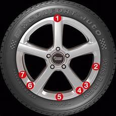 lire un pneu comment lire un pneu
