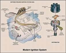 97 pontiac sunfire radio wire diagram solved sunfire 2 2 spark wiring diagram fixya
