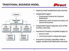 insurance premium finance company slide04