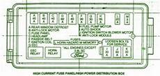 1997 ford thunderbird fuse diagram ford fuse box diagram fuse box ford 1990 thunderbird coupe diagram