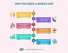 home app development mobile application design customer engagement