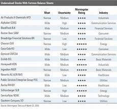 17 stocks with fortress balance sheets morningstar