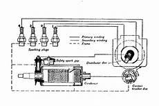 hd magneto diagram ignition magneto