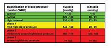 measured values 171 geratherm