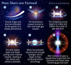 how are stars formed option d astrophysics hl ib physics