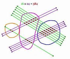 japanese multiplication worksheets 4450 stick multiplication with images studying math math tricks education
