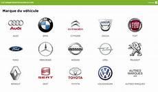 comparaison assurance auto o 249 trouver les informations permettant de faire une