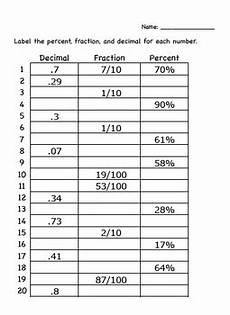 decimal percentage worksheet 7255 decimals fractions percents conversions math worksheet by smartboard smarty