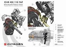 citroen c4 6 speed electronic gearbox page 2