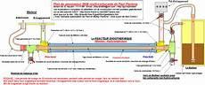 Plan Original Du Moteur Pantone Moteur Pantone